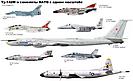 Сопоставление размеров Ту-142М и самолетов НАТО